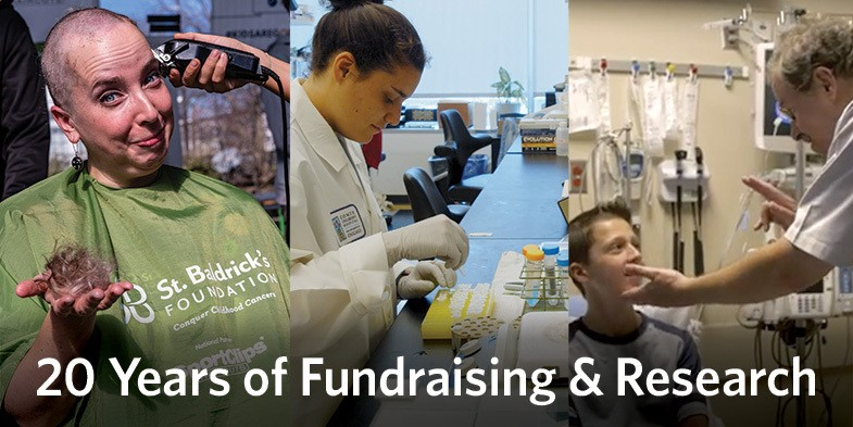 fundraising and research banner